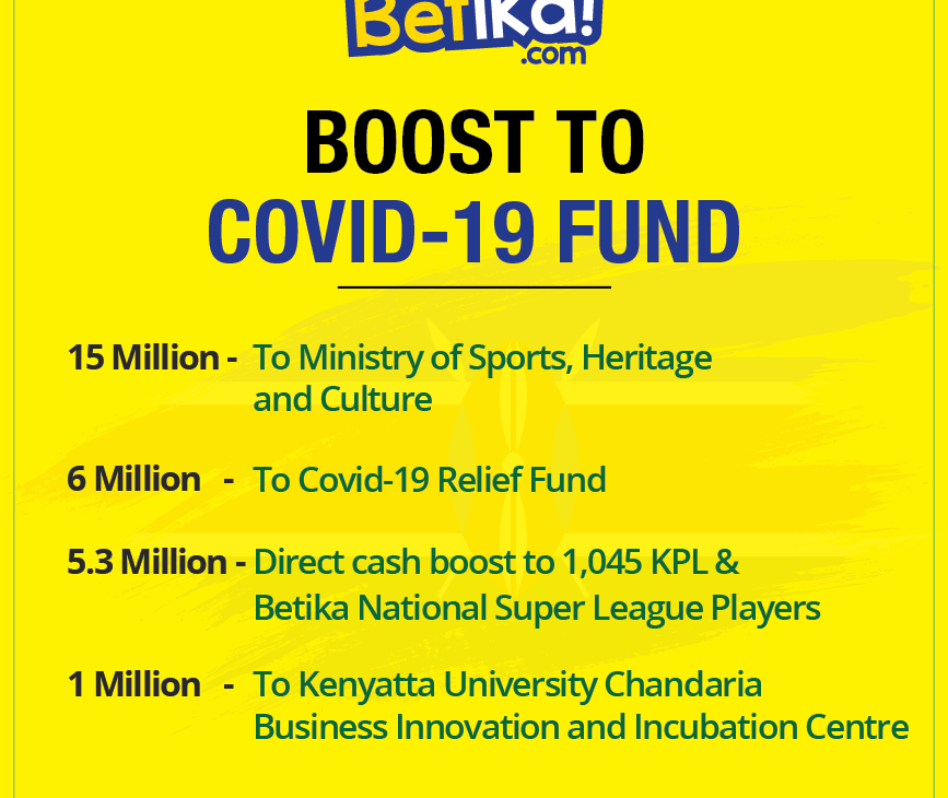 Betika Donates Ksh. 27 Million To Fight Covid-19