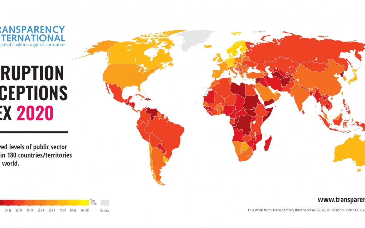 Corruption Perception Index 2020